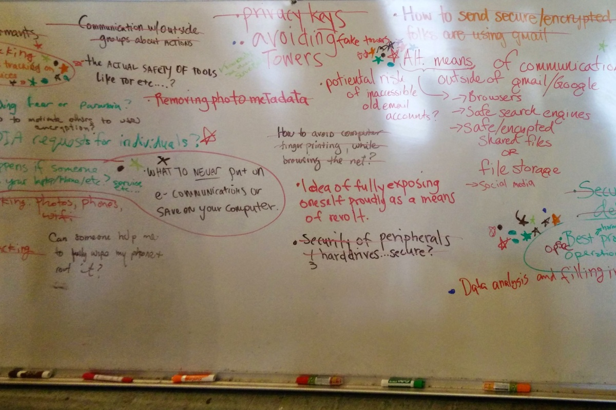security for activists whiteboard for topics with dot-voting